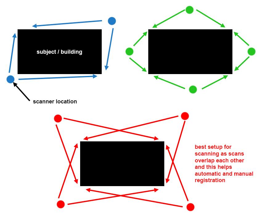 scanner_positioning